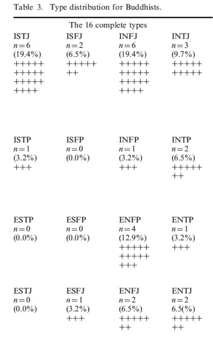 chart-NKT-research